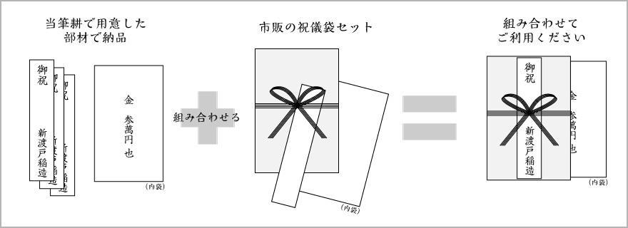 熨斗注文フロー(組み合わせ)